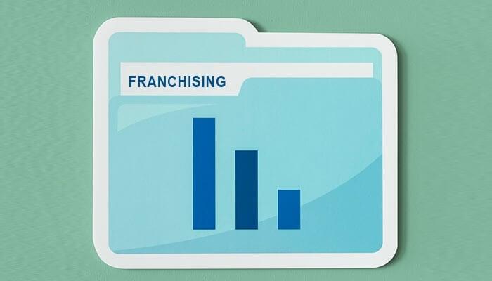Notícia Alfa Franquais Consulting: Mercado de franquias fatura R$ 40 bilhões e cresce 8,4% no 2º trimestre.